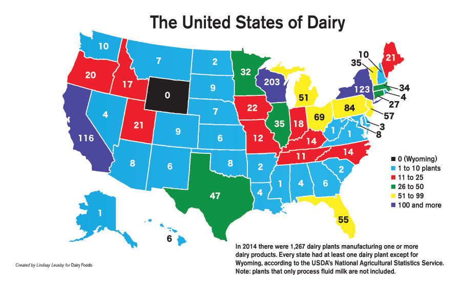 United states of dairy