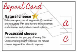 Cheese report card