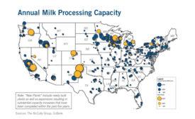 CoBank milk processing capacity