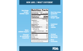New-FDA-Nutrition-Facts-label