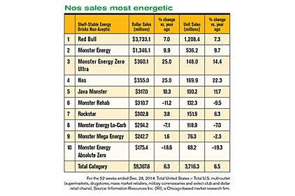 Miller energy resources tn sale