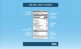 dairy nutrition labels