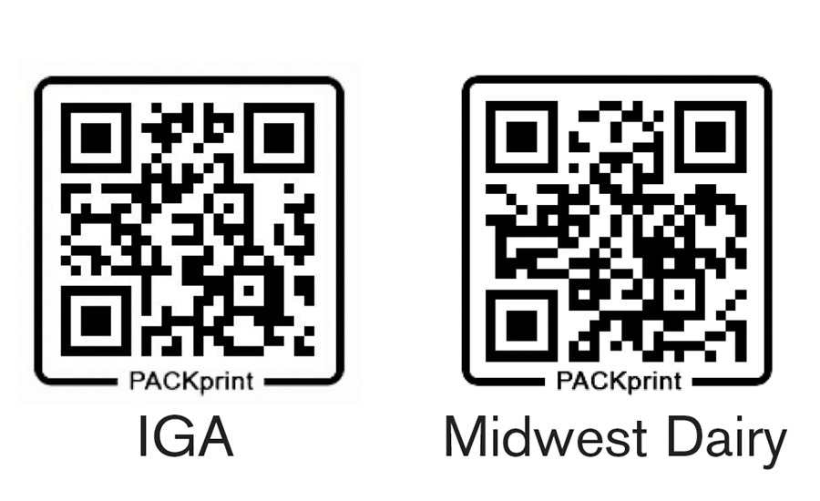 Qr Codes On Dairy Products Provide Transparency Personalized