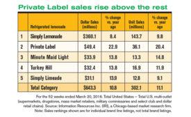 juice sales