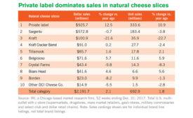 natural cheese sales