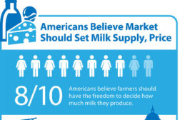 """clear Americans feel strongly that the federal government should stay out of the milk pricing business,"""" said Connie Tipton, IDFA president and CEO"""