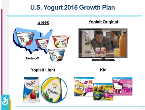 General Mills 2014 yogurt finished with momentum