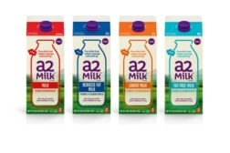 a2 Milk Company Australia