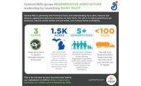General Mills regenerative dairy pilot