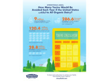 Stonyfield Toxins Calculator